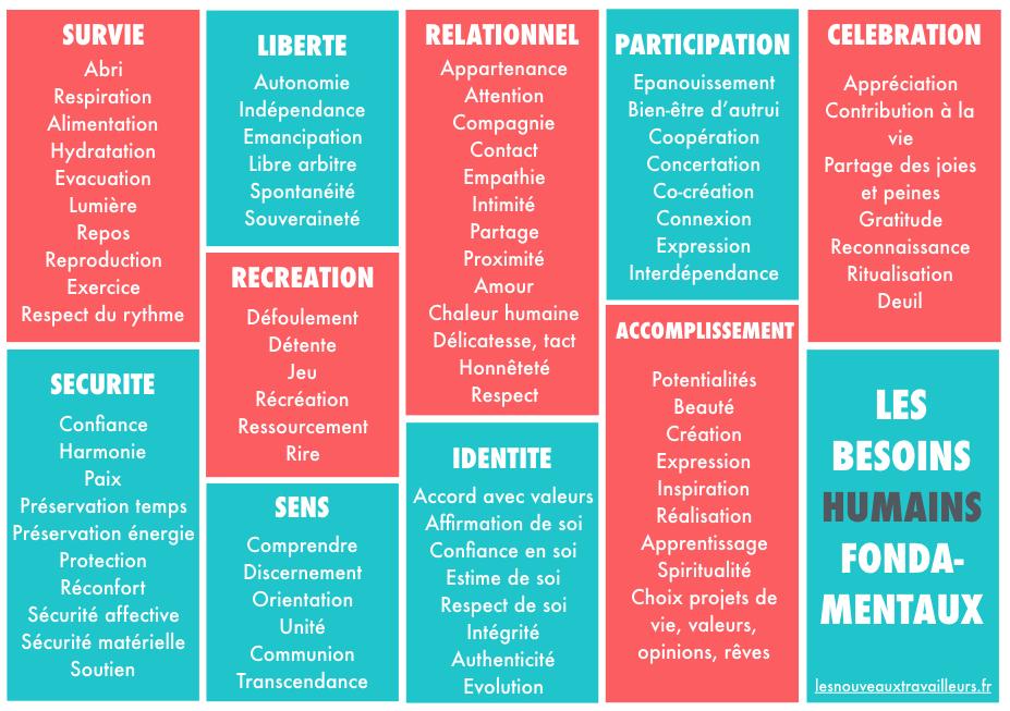 Comprendre ses émotions pour améliorer ses relations au travail
